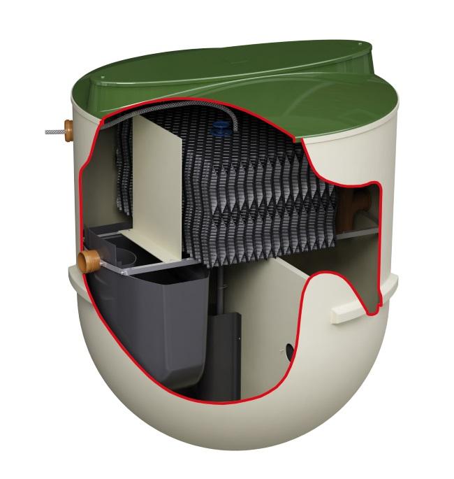 BioTec Sewage Treatment